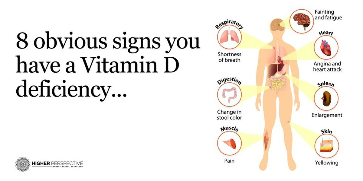 Viralitytoday 8 Signs You Re Lacking Vitamin D