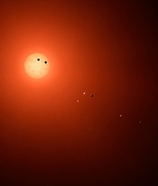 "Get ready for the future, because NASA found an ""ultra-cool dwarf"" star, named TRAPPIST-1, about 40 light-years (235 trillion miles) from Earth. Not only that, seven Earth-sized planets are orbiting TRAPPIST-1."