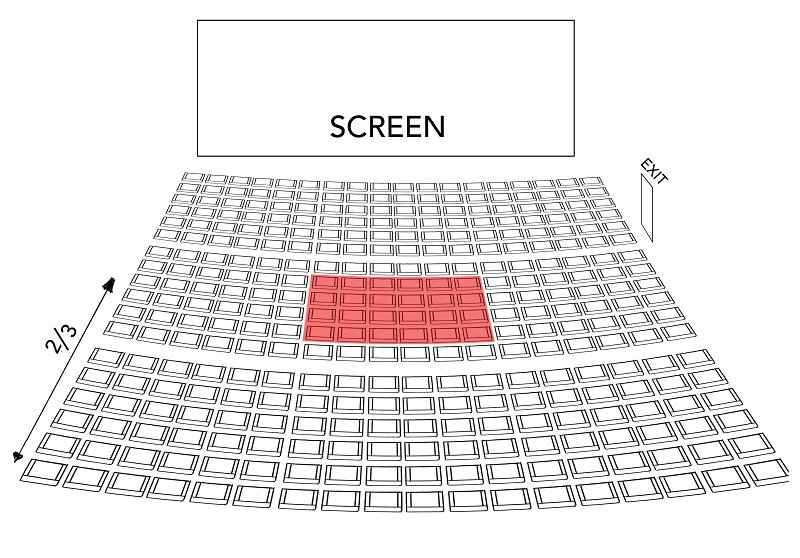 In order to select the best seat you should keep in mind the speakers and the screen.